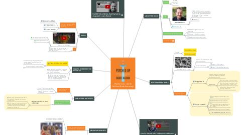 Mind Map: Psyched Up - Daniel McGinn (Book Summary)