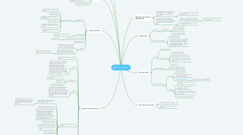 Mind Map: BuyerTours System