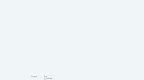 Mind Map: Cumbre Mundial de la Sociedad de la Información