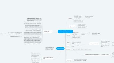Mind Map: EL ESTATUTO CIENTÍFICO DE  LA DOGMÁTICA
