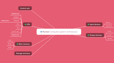 Mind Map: Копия Computer system architecture