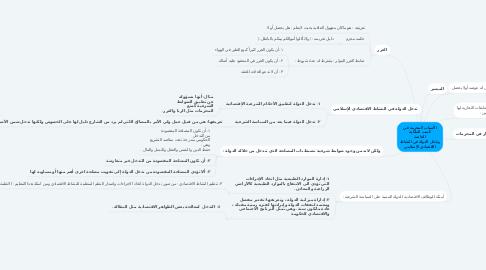 Mind Map: الأسباب المحرمة في كسب الملكية الخاصة وتدخل الدولة في النشاط الاقتصادي الإسلامي