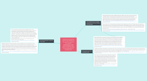 Mind Map: Science and humanities cannot truly compete, as they are both important for a greater understanding of the world. However, both areas of study have been over-emphasized on a university level.