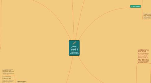 Mind Map: Ciencia, Tecnología y Sociedad: El Estado de la Cuestión en América Latina