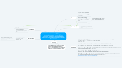 Mind Map: Searchable question:In female DIEP flap patients, how does pre-operative and post-operative counseling, compared to no counseling affect surgical site infection rates within three (3) months after admission?