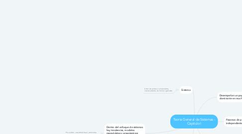 Mind Map: Teoria General de Sistemas - Capitulo I