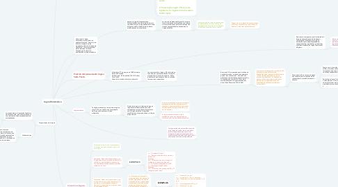 Mind Map: Lógica Matemática.