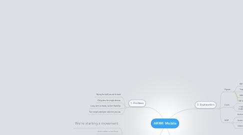 Mind Map: ARRR! Mobile