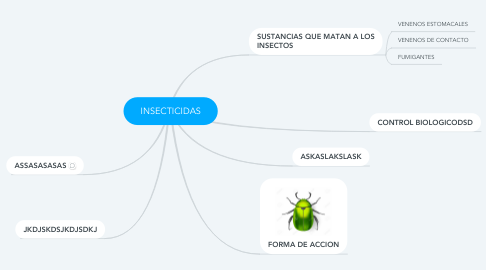 Mind Map: INSECTICIDAS