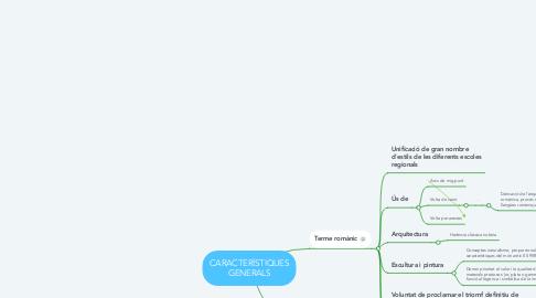 Mind Map: CARACTERÍSTIQUES GENERALS
