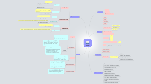 Mind Map: CITACE