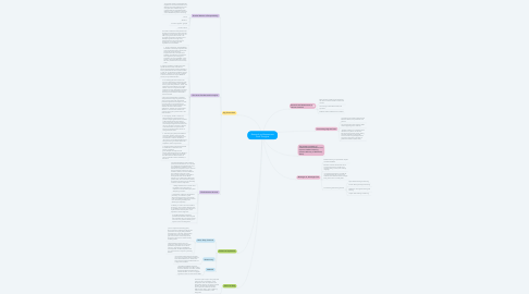 Mind Map: Research and Assessment Final Thoughts