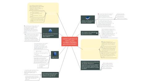 Mind Map: Lealtad organizacional nivel 3: ¿cómo conseguir empleados genuinamente leales?