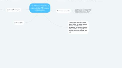 Mind Map: De la brecha digital a la psico digital: Mayores y redes sociales