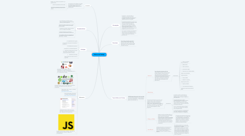 Mind Map: Marcos de Trabajo