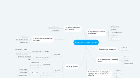 Mind Map: Классификация систем