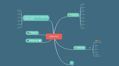 Mind Map: BARCODE