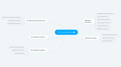 Mind Map: All Care Automotive