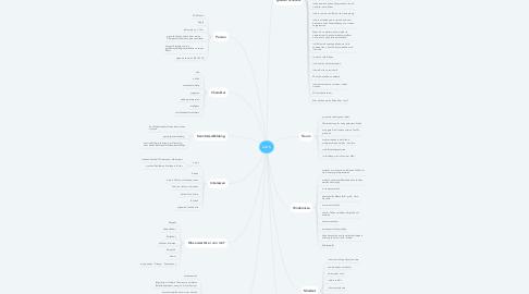 Mind Map: Lars