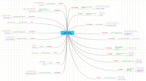Mind Map: Unit 4 : Marcus Randall/Justice Allen