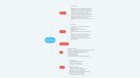 Mind Map: Diploma