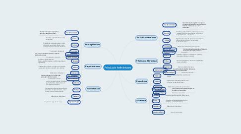 Mind Map: Principais helmintoses