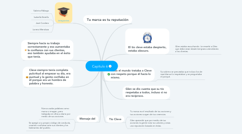 Mind Map: Capítulo 6