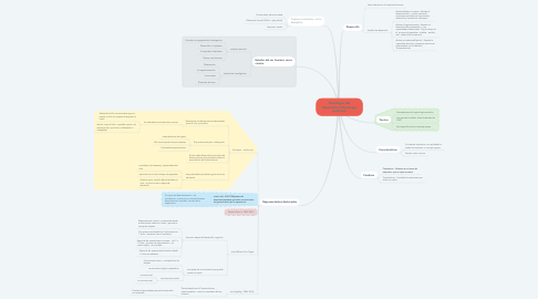 Mind Map: cognitivos superiores o complejos