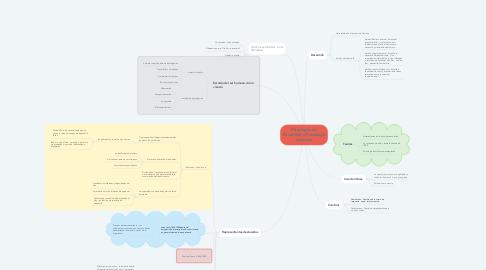 Mind Map: Psicología del desarrollo o Psicología evolutiva