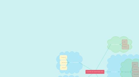 Mind Map: CLASES DE INVESTIGACIÓN