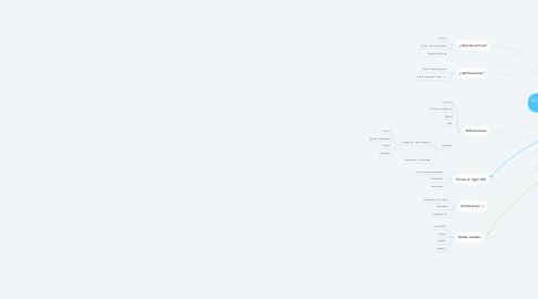 Mind Map: Corporación Pensamiento del Siglo XXI