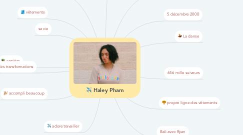 Mind Map: Haley Pham