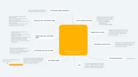 Mind Map: Características para el uso del Software Libre