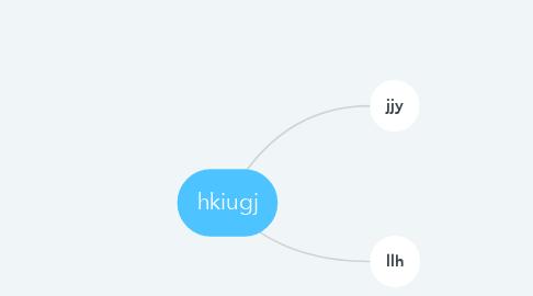 Mind Map: hkiugj