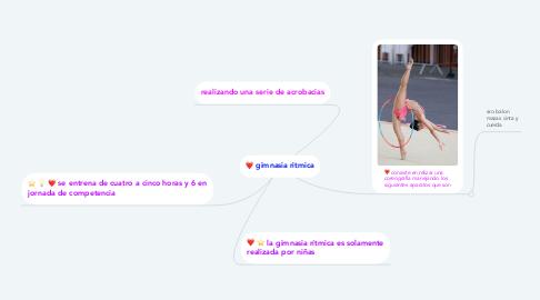 Mind Map: gimnasia ritmica