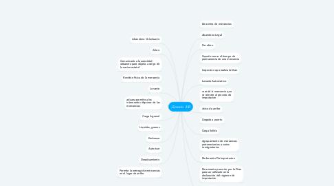 Mind Map: Glosario 390
