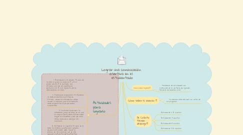Mind Map: Lograr una comunicación  asertiva en el  estudiantado