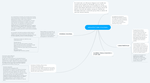 Mind Map: ARQUITECTURA COLONIAL