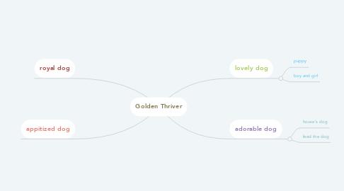 Mind Map: Golden Thriver