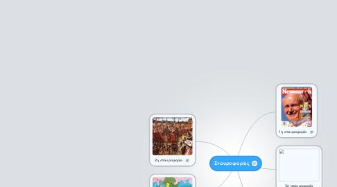 Mind Map: Σταυροφορίες