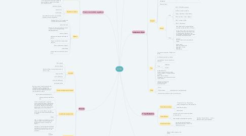 Mind Map: Lírica