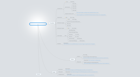 Mind Map: Fathom Social Media Design