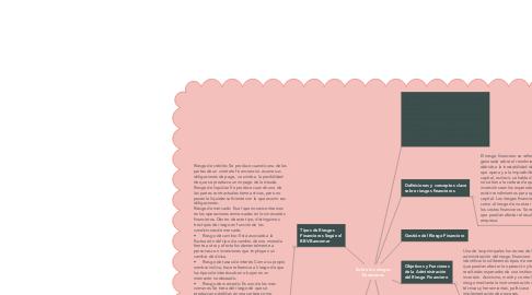 Mind Map: Sobre los riesgos financieros