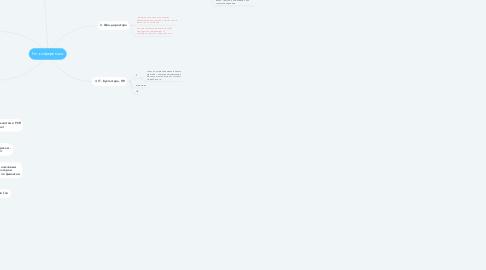 Mind Map: Рег.конференция