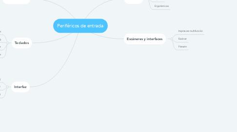 Mind Map: Periféricos de entrada