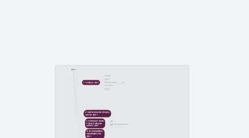 Mind Map: Efatá