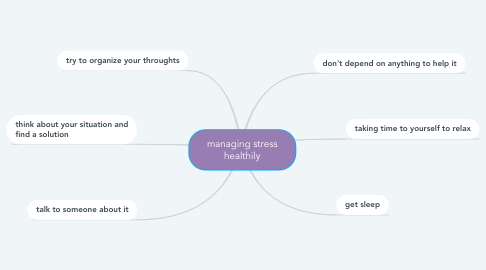 Mind Map: managing stress healthily