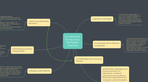 Mind Map: La importante  función de las  habilidades  directivas