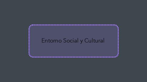 Mind Map: SISTEMAS DE PROCESOS