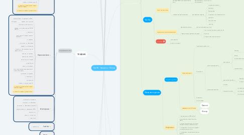 Mind Map: ТамТК - Кровля и Фасад